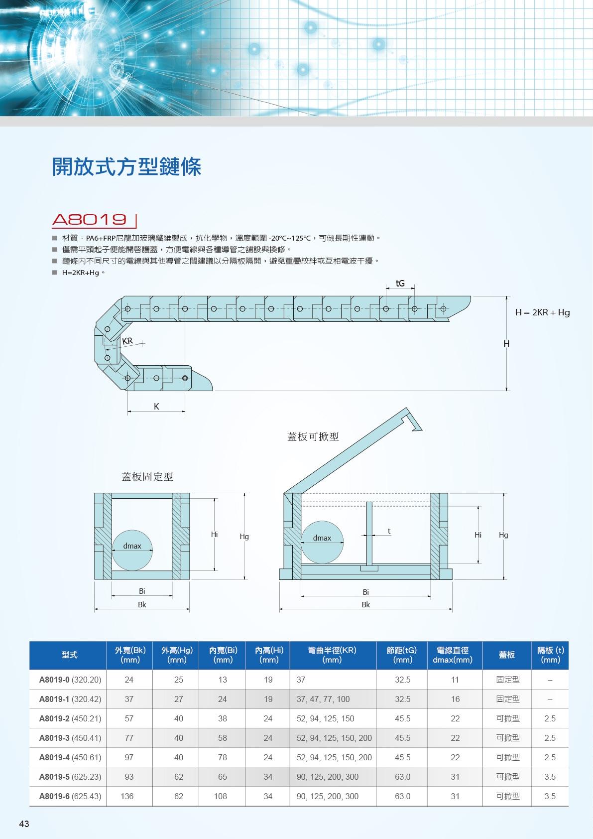 A8019 flexible carrier