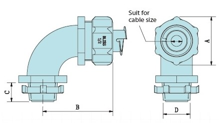 90 degree Cable Strain Relief Connector